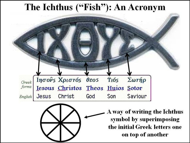 Ixthus the gossip 4 jesus initiative for Christian fish meaning
